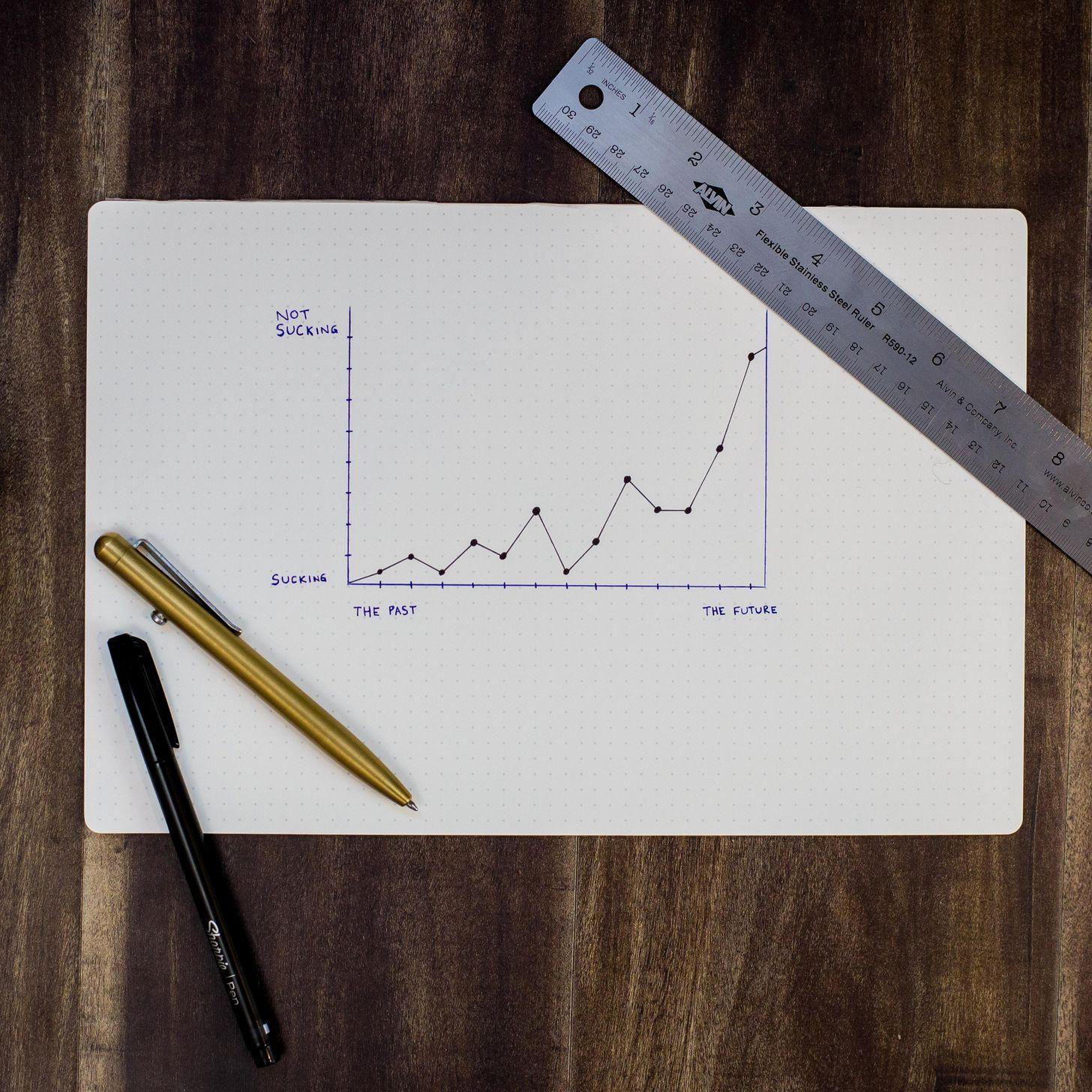 future_goals_graph_stock.jpg